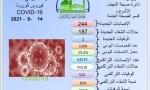 الصحة تسجل انخفاظا بوفيات فيروس كورونا