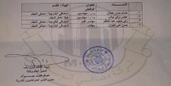"""النائب الاول لمحافظ النجف الاشرف """" تم تشكيل اللجان المشرفة على تنفيذ مشروع تبليط شارع حي مكة المكرمه (حي الشرطة)"""