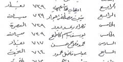 الياسري يقدم التهاني للكوادر الادارية والتعليمية في مدرسة الموهوبين الحكومية لحصولهم على المرتبة الاولى في العراق ..