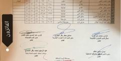 اسماء المقبولين للتعيين على ملاك ديوان محافظة النجف الاشرف 2019