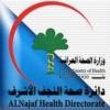 33 حالة شفاء و 47 حالة إصابة بالجائحة في النجف